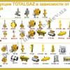 Totalgaz -качественное оборудование из Европы