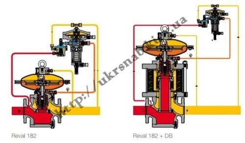 Пилотный регулятор давления газа Reval 182 Fiorentini (Фиорентини)