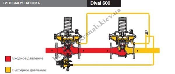 Регулятор DIVAL-600 Ду 40 Ру 16 230-350мбар МР с ПЗК
